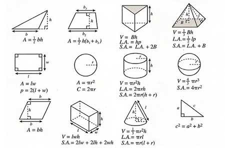 Ataşehirde geometri özel ders